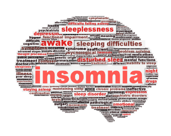 Insomnia Symptoms: Signs and Symptoms of Insomnia