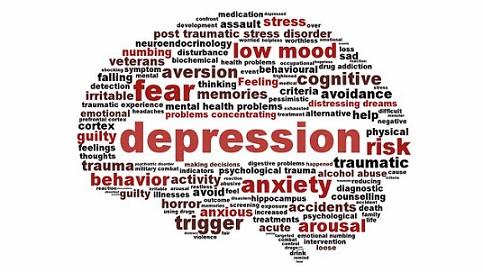 depression symptoms: signs of depression health normal